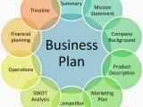 contoh bisnis plan 1